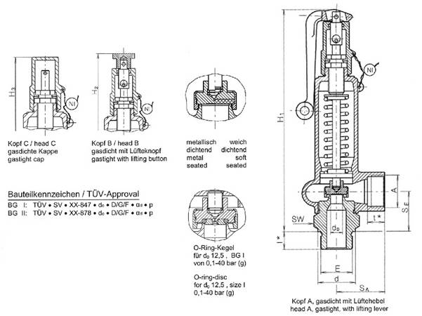 Standard safety-valves, springloaded, angle type,