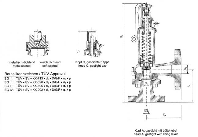 Standard safety-valves, springloaded, angle type
